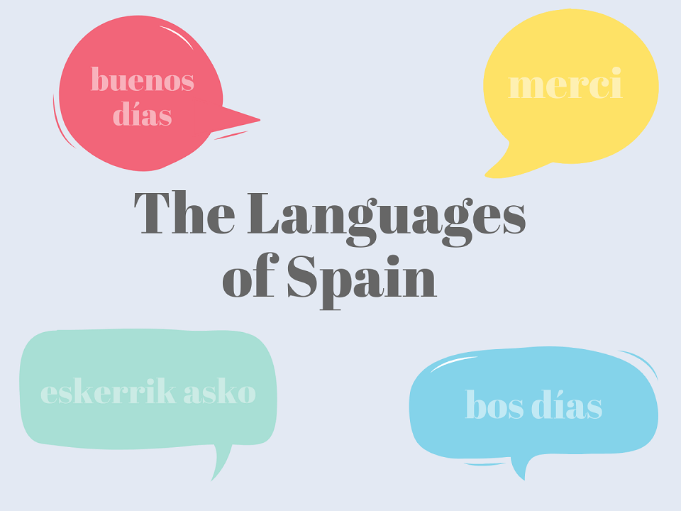 The languages of Spain: which languages are spoken in Spain?